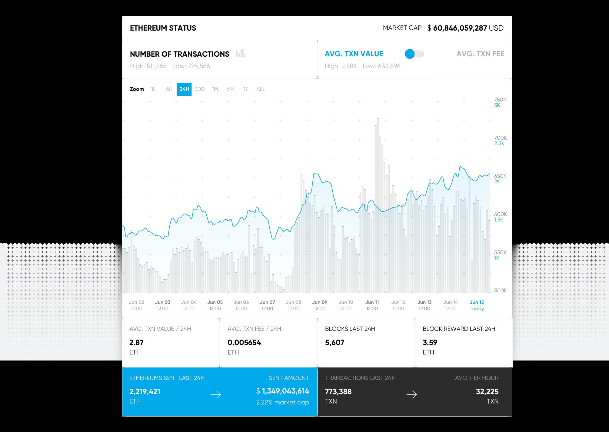 02.01_last_price_panel-1